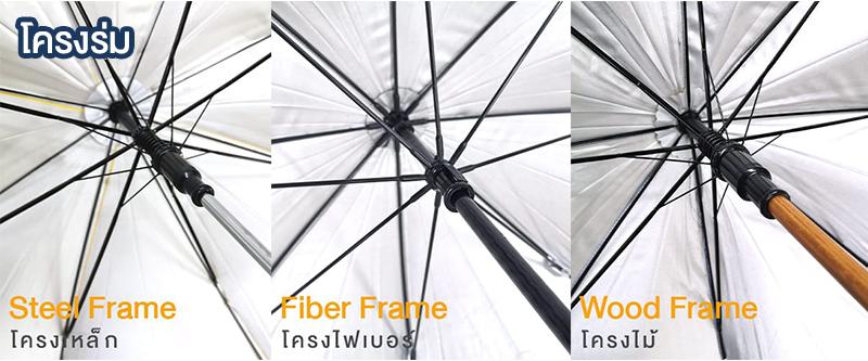 รับผลิตร่มราคาถูก ส่วนประกอบร่ม